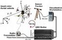 Draganflyer-VECPAV-System-Configuration
